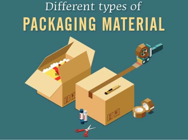 Top cost-friendly Packaging Materials Your Business Needs to Have