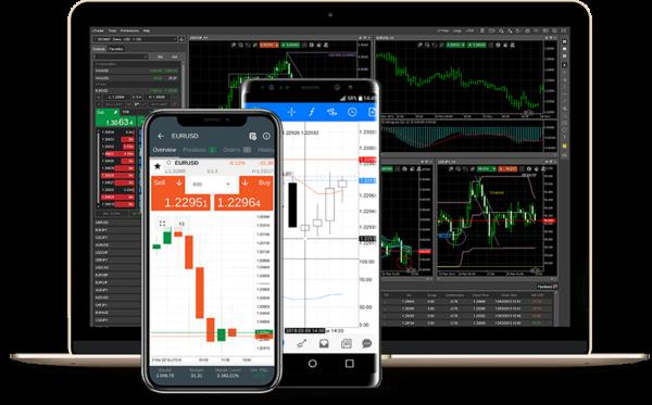 BelleoFX Review- Is Belleofx a Scam or Legit Broker 2021